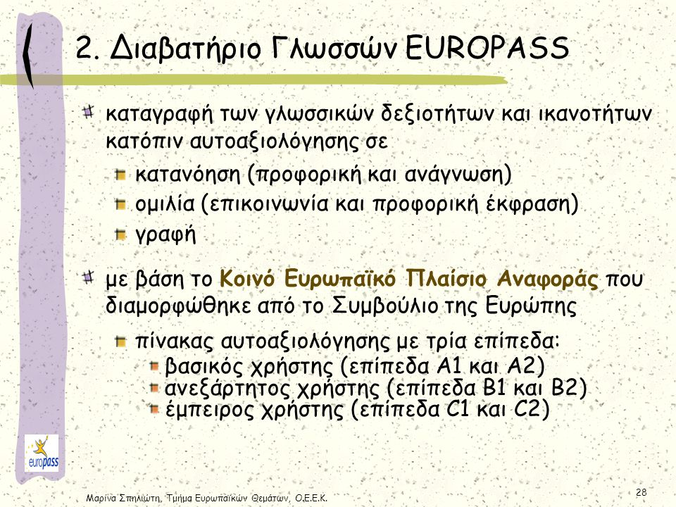 Μαρίνα Σπηλιώτη, Τμήμα Ευρωπαϊκών Θεμάτων, Ο.Ε.Ε.Κ. 28 καταγραφή των γλωσσικών δεξιοτήτων και ικανοτήτων κατόπιν αυτοαξιολόγησης σε κατανόηση (προφορι