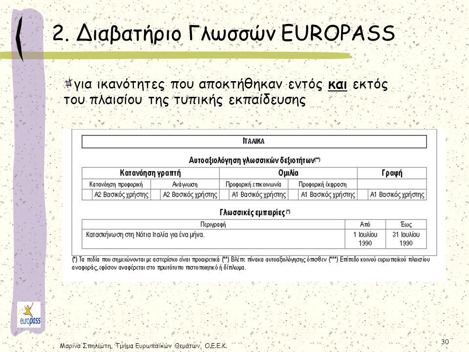 Μαρίνα Σπηλιώτη, Τμήμα Ευρωπαϊκών Θεμάτων, Ο.Ε.Ε.Κ. 30 για ικανότητες που αποκτήθηκαν εντός και εκτός του πλαισίου της τυπικής εκπαίδευσης 2. Διαβατήρ