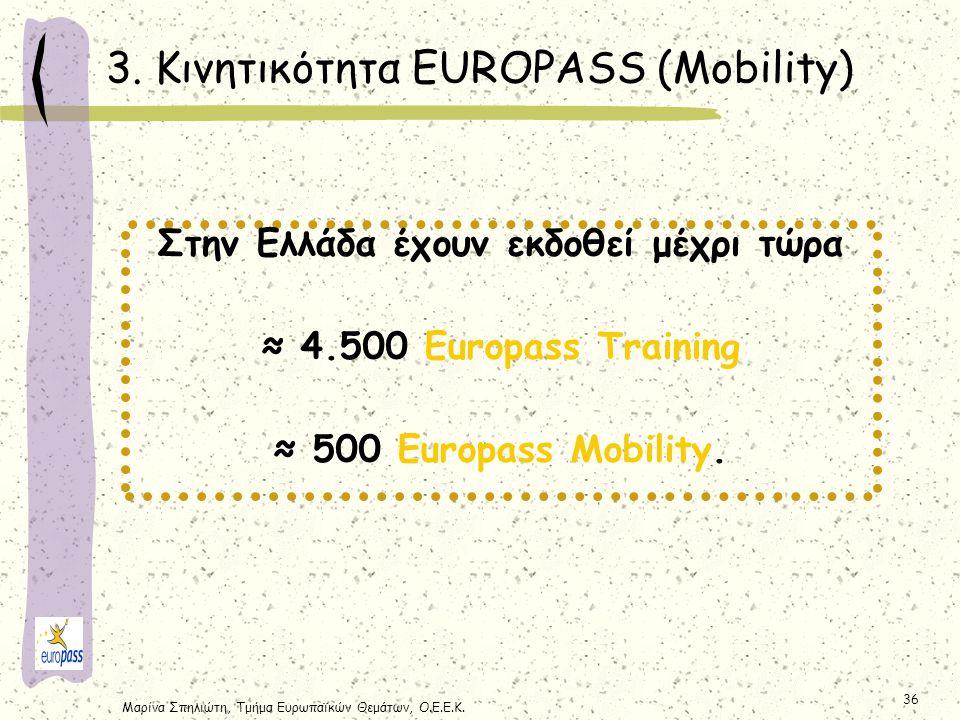 Μαρίνα Σπηλιώτη, Τμήμα Ευρωπαϊκών Θεμάτων, Ο.Ε.Ε.Κ. 36 3. Κινητικότητα EUROPASS (Mobility) Στην Ελλάδα έχουν εκδοθεί μέχρι τώρα ≈ 4.500 Europass Train