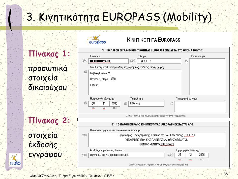 Μαρίνα Σπηλιώτη, Τμήμα Ευρωπαϊκών Θεμάτων, Ο.Ε.Ε.Κ. 38 3. Κινητικότητα EUROPASS (Mobility) Πίνακας 1: προσωπικά στοιχεία δικαιούχου Πίνακας 2: στοιχεί