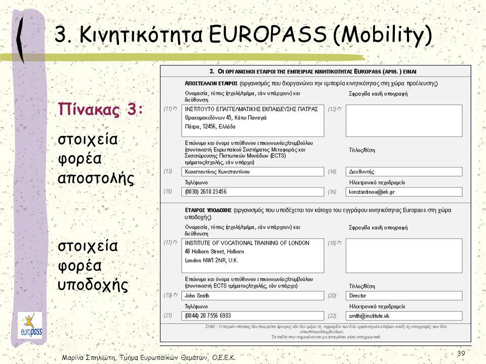 Μαρίνα Σπηλιώτη, Τμήμα Ευρωπαϊκών Θεμάτων, Ο.Ε.Ε.Κ. 39 3. Κινητικότητα EUROPASS (Mobility) Πίνακας 3: στοιχεία φορέα αποστολής στοιχεία φορέα υποδοχής