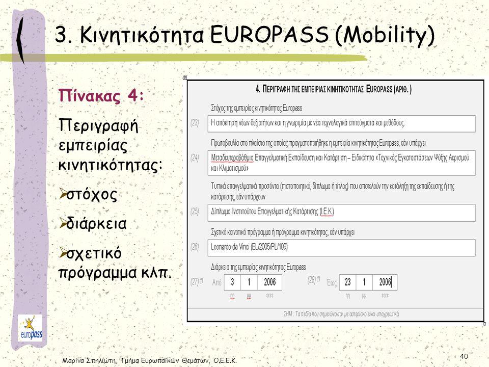 Μαρίνα Σπηλιώτη, Τμήμα Ευρωπαϊκών Θεμάτων, Ο.Ε.Ε.Κ. 40 3. Κινητικότητα EUROPASS (Mobility) Πίνακας 4: Περιγραφή εμπειρίας κινητικότητας:  στόχος  δι