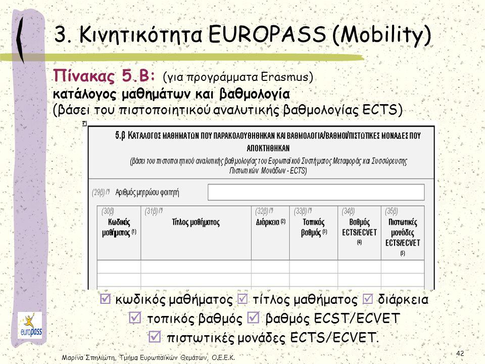 Μαρίνα Σπηλιώτη, Τμήμα Ευρωπαϊκών Θεμάτων, Ο.Ε.Ε.Κ. 42 3. Κινητικότητα EUROPASS (Mobility) Πίνακας 5.B: (για προγράμματα Erasmus) κατάλογος μαθημάτων
