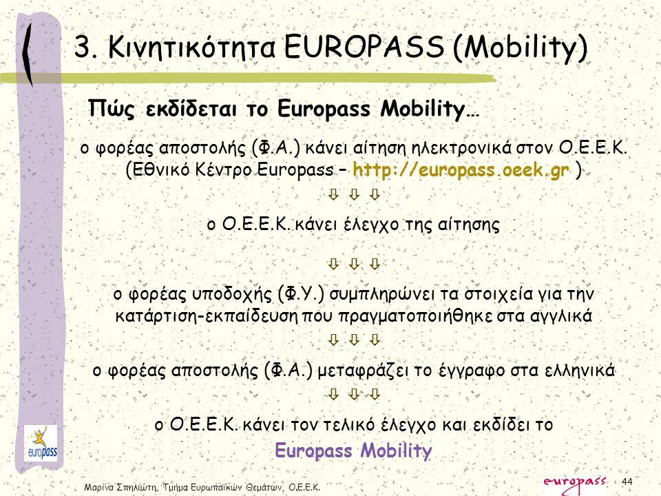 Μαρίνα Σπηλιώτη, Τμήμα Ευρωπαϊκών Θεμάτων, Ο.Ε.Ε.Κ. 44 3. Κινητικότητα EUROPASS (Mobility) ο φορέας αποστολής (Φ.Α.) κάνει αίτηση ηλεκτρονικά στον Ο.Ε
