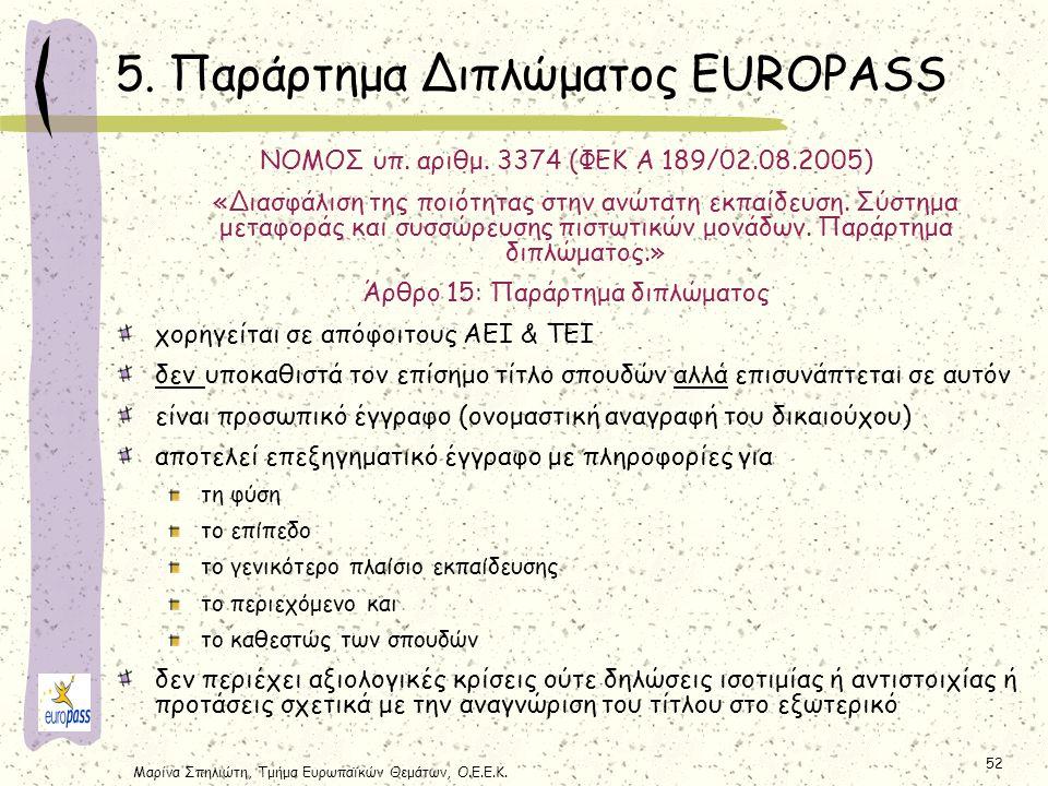 Μαρίνα Σπηλιώτη, Τμήμα Ευρωπαϊκών Θεμάτων, Ο.Ε.Ε.Κ. 52 ΝΟΜΟΣ υπ. αριθμ. 3374 (ΦΕΚ Α 189/02.08.2005) «Διασφάλιση της ποιότητας στην ανώτατη εκπαίδευση.