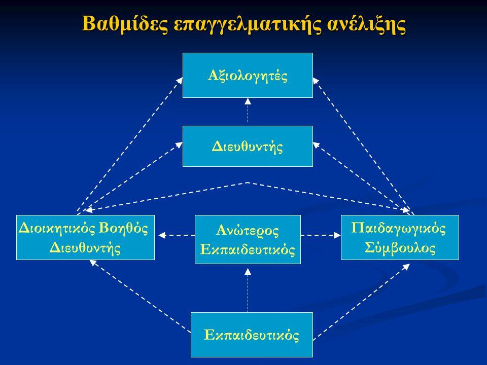 Βαθμίδες επαγγελματικής ανέλιξης Εκπαιδευτικός Διοικητικός Βοηθός Διευθυντής Παιδαγωγικός Σύμβουλος Διευθυντής Ανώτερος Εκπαιδευτικός Αξιολογητές