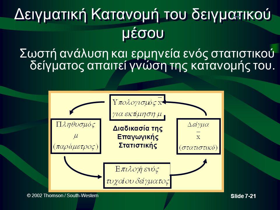 © 2002 Thomson / South-Western Slide 7-21 Σωστή ανάλυση και ερμηνεία ενός στατιστικού δείγματος απαιτεί γνώση της κατανομής του. Δειγματική Κατανομή τ
