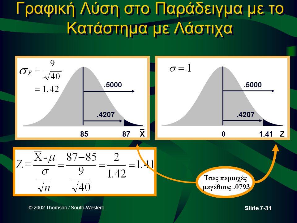 © 2002 Thomson / South-Western Slide 7-31 Γραφική Λύση στο Παράδειγμα με το Κατάστημα με Λάστιχα Z1.410.5000.4207 X8785.5000.4207 Ίσες περιοχές μεγέθους.0793