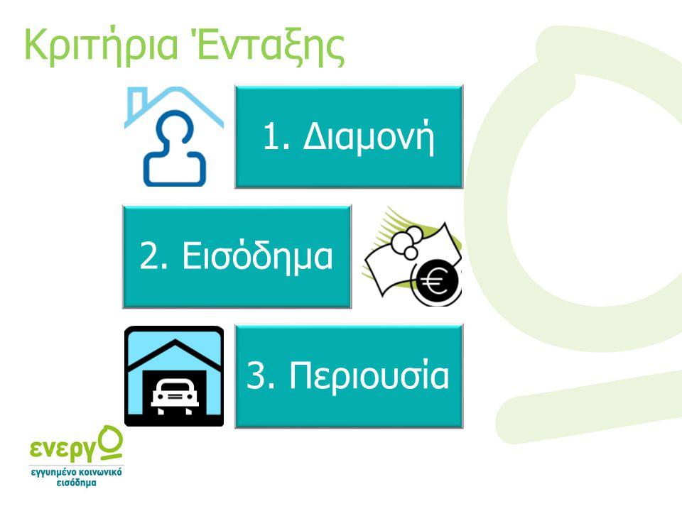1. Διαμονή 2. Εισόδημα 3. Περιουσία Κριτήρια Ένταξης