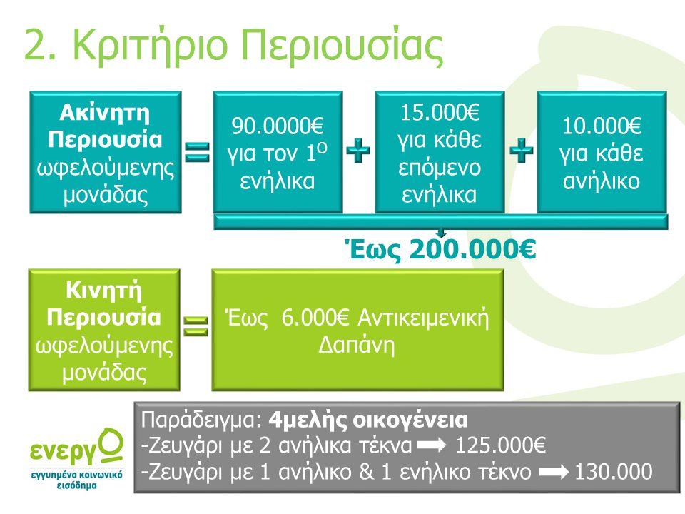 2. Κριτήριο Περιουσίας Ακίνητη Περιουσία ωφελούμενης μονάδας 90.0000€ για τον 1 Ο ενήλικα 15.000€ για κάθε επόμενο ενήλικα 10.000€ για κάθε ανήλικο Κι