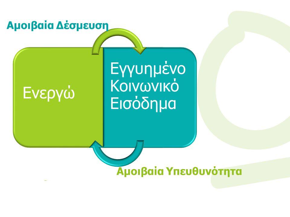 Ενεργώ Εγγυημένο Κοινωνικό Εισόδημα Αμοιβαία Δέσμευση Αμοιβαία Υπευθυνότητα
