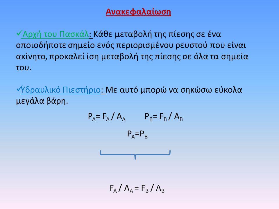 Ανακεφαλαίωση Αρχή του Πασκάλ: Κάθε μεταβολή της πίεσης σε ένα οποιοδήποτε σημείο ενός περιορισμένου ρευστού που είναι ακίνητο, προκαλεί ίση μεταβολή