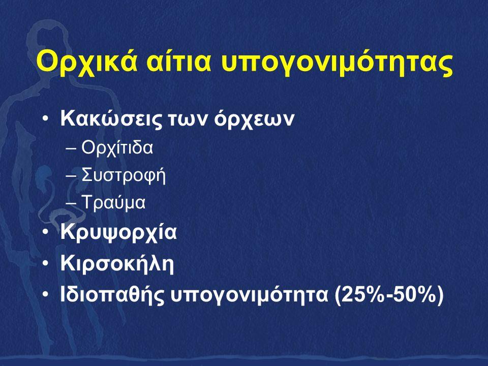 Ορχικά αίτια υπογονιμότητας Κακώσεις των όρχεων –Ορχίτιδα –Συστροφή –Τραύμα Κρυψορχία Κιρσοκήλη Ιδιοπαθής υπογονιμότητα (25%-50%)