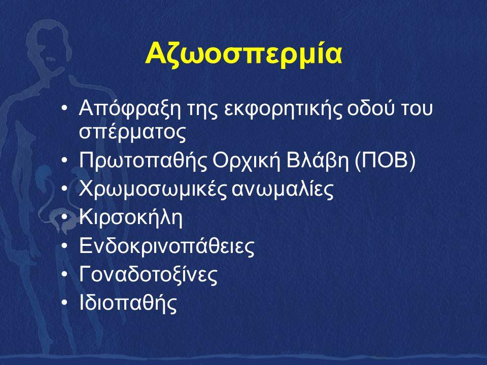 Αζωοσπερμία Απόφραξη της εκφορητικής οδού του σπέρματος Πρωτοπαθής Ορχική Βλάβη (ΠΟΒ) Χρωμοσωμικές ανωμαλίες Κιρσοκήλη Ενδοκρινοπάθειες Γοναδοτοξίνες Ιδιοπαθής
