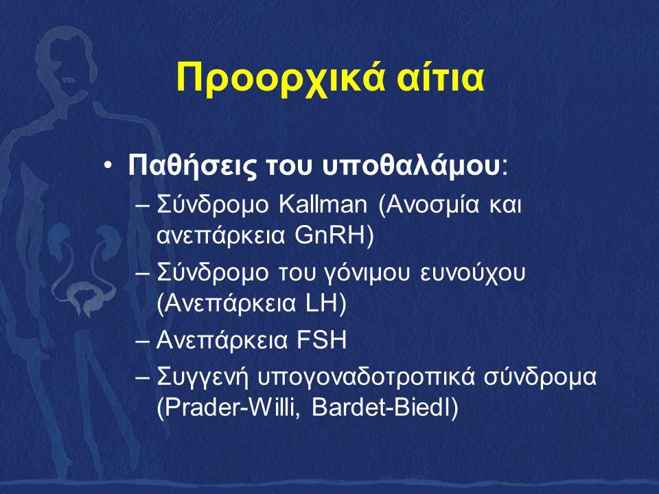 Προορχικά αίτια Παθήσεις του υποθαλάμου: –Σύνδρομο Kallman (Ανοσμία και ανεπάρκεια GnRH) –Σύνδρομο του γόνιμου ευνούχου (Ανεπάρκεια LH) –Ανεπάρκεια FSH –Συγγενή υπογοναδοτροπικά σύνδρομα (Prader-Willi, Bardet-Biedl)