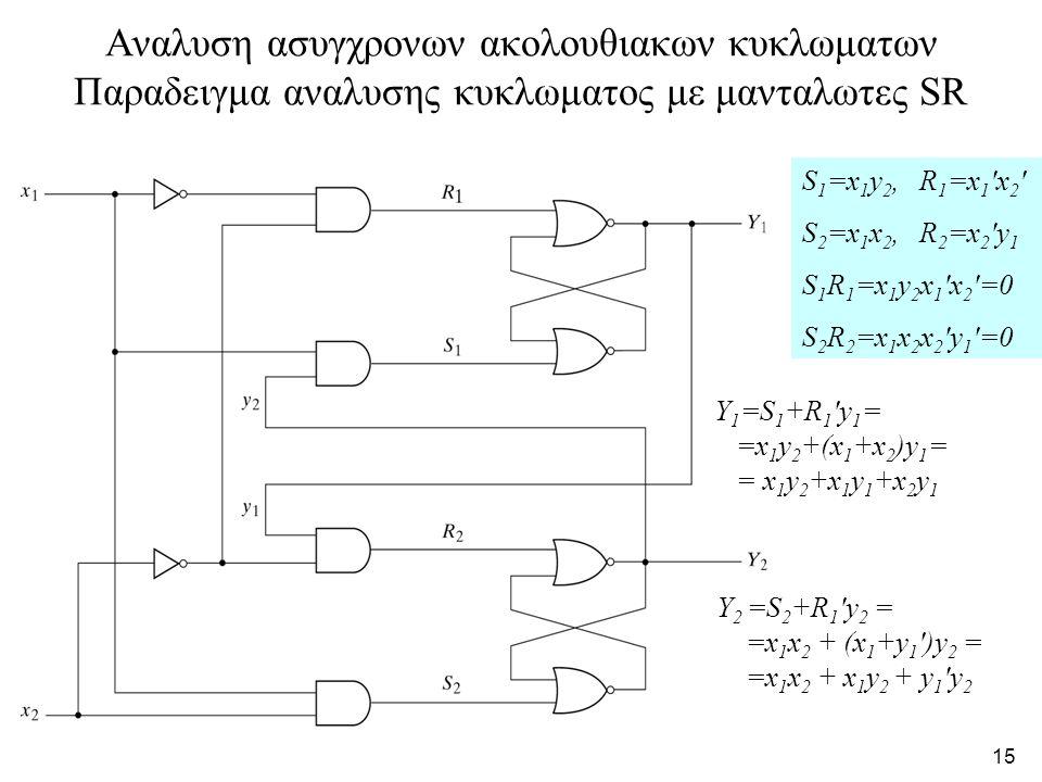 14 Μανταλωτης SR με πυλες NAND Το κυκλωμα με χιαστί συσνδεσηΠινακας αληθειας Αναδειξη του βρογχου αναδρασης Ο πινακας μεταβασεων