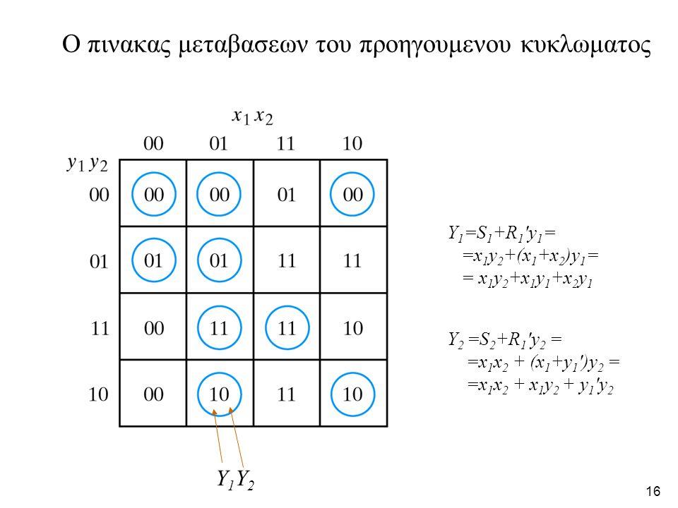 15 Αναλυση ασυγχρονων ακολουθιακων κυκλωματων Παραδειγμα αναλυσης κυκλωματος με μανταλωτες SR S 1 =x 1 y 2, R 1 =x 1 ′x 2 ′ S 2 =x 1 x 2, R 2 =x 2 ′y