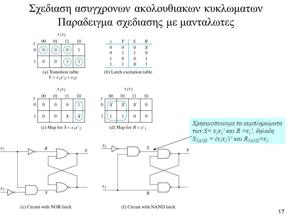 16 Ο πινακας μεταβασεων του προηγουμενου κυκλωματος Υ1Υ2Υ1Υ2 Y 1 =S 1 +R 1 ′y 1 = =x 1 y 2 +(x 1 +x 2 )y 1 = = x 1 y 2 +x 1 y 1 +x 2 y 1 Y 2 =S 2 +R 1