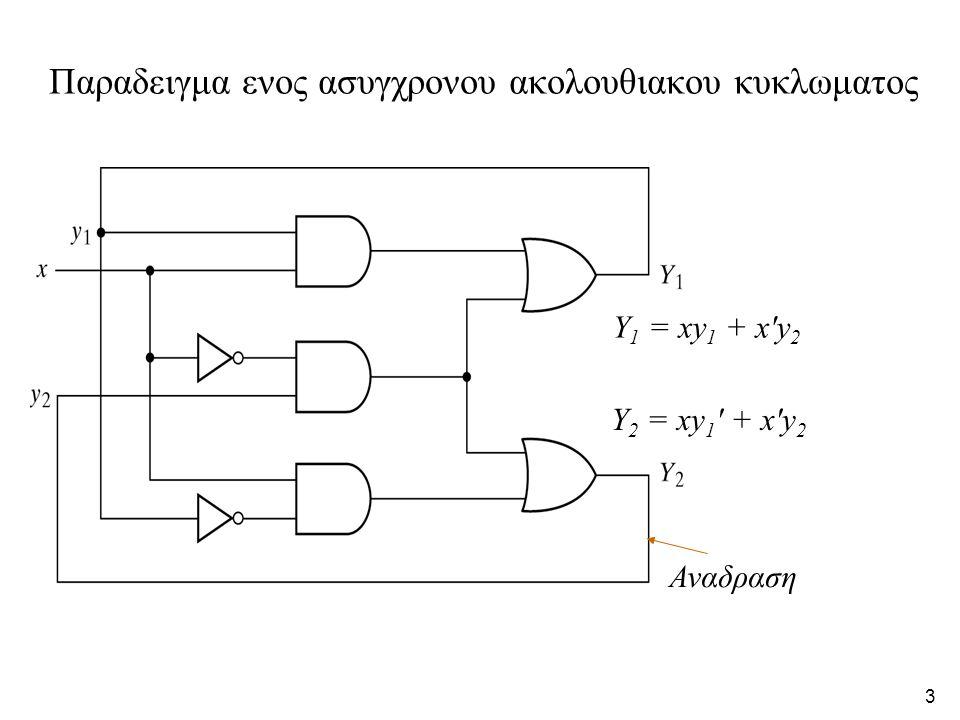 3 Παραδειγμα ενος ασυγχρονου ακολουθιακου κυκλωματος Y 1 = xy 1 + x y 2 Y 2 = xy 1 + x y 2 Αναδραση