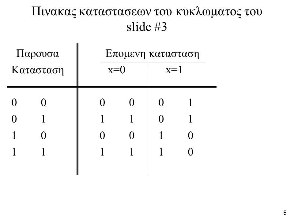 15 Αναλυση ασυγχρονων ακολουθιακων κυκλωματων Παραδειγμα αναλυσης κυκλωματος με μανταλωτες SR S 1 =x 1 y 2, R 1 =x 1 ′x 2 ′ S 2 =x 1 x 2, R 2 =x 2 ′y 1 S 1 R 1 =x 1 y 2 x 1 ′x 2 ′=0 S 2 R 2 =x 1 x 2 x 2 ′y 1 ′=0 Y 1 =S 1 +R 1 ′y 1 = =x 1 y 2 +(x 1 +x 2 )y 1 = = x 1 y 2 +x 1 y 1 +x 2 y 1 Y 2 =S 2 +R 1 ′y 2 = =x 1 x 2 + (x 1 +y 1 ′)y 2 = =x 1 x 2 + x 1 y 2 + y 1 ′y 2