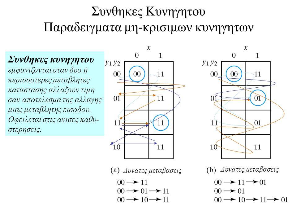 19 Διαδικασια σχεδιασης ασυγχρονων ακολουθιακων κυκλωματων Παραδειγμα σχεδιασης: Θελουμε να σχεδιασουμε ενα φυλασσομενο μανταλωτη (gated latch) με δυο εισοδους: G(ate-πυλη) και D(ata- δεδομενα) και μια εξοδο Q.