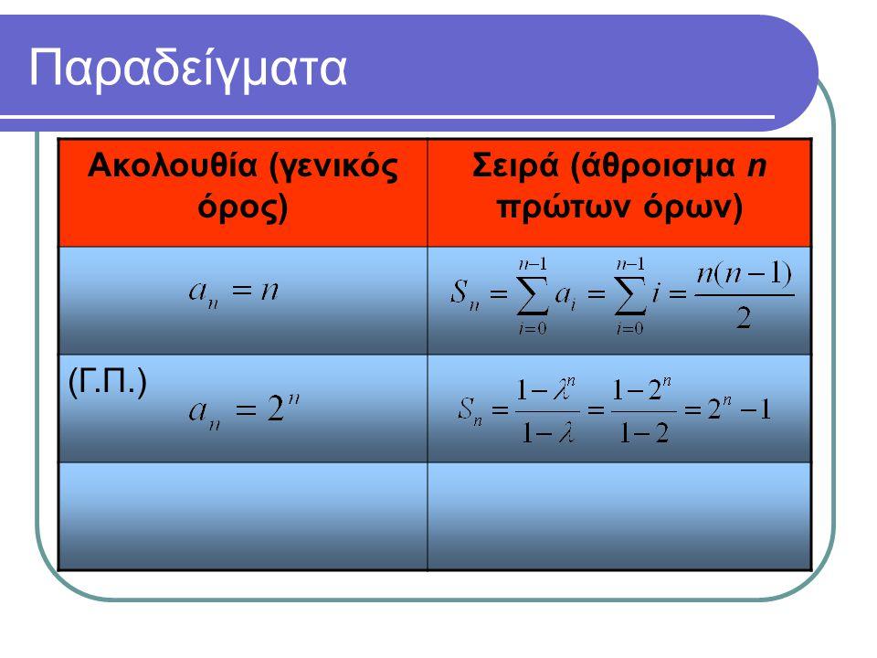 Παραδείγματα Ακολουθία (γενικός όρος) Σειρά (άθροισμα n πρώτων όρων) (Γ.Π.)