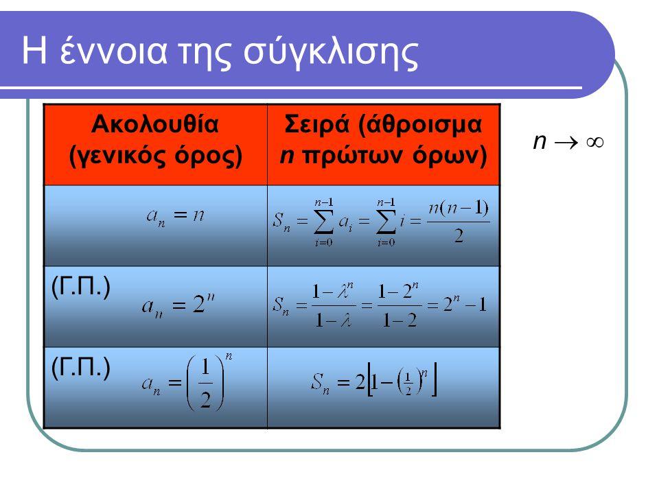 Η έννοια της σύγκλισης Ακολουθία (γενικός όρος) Σειρά (άθροισμα n πρώτων όρων) (Γ.Π.) n  n  