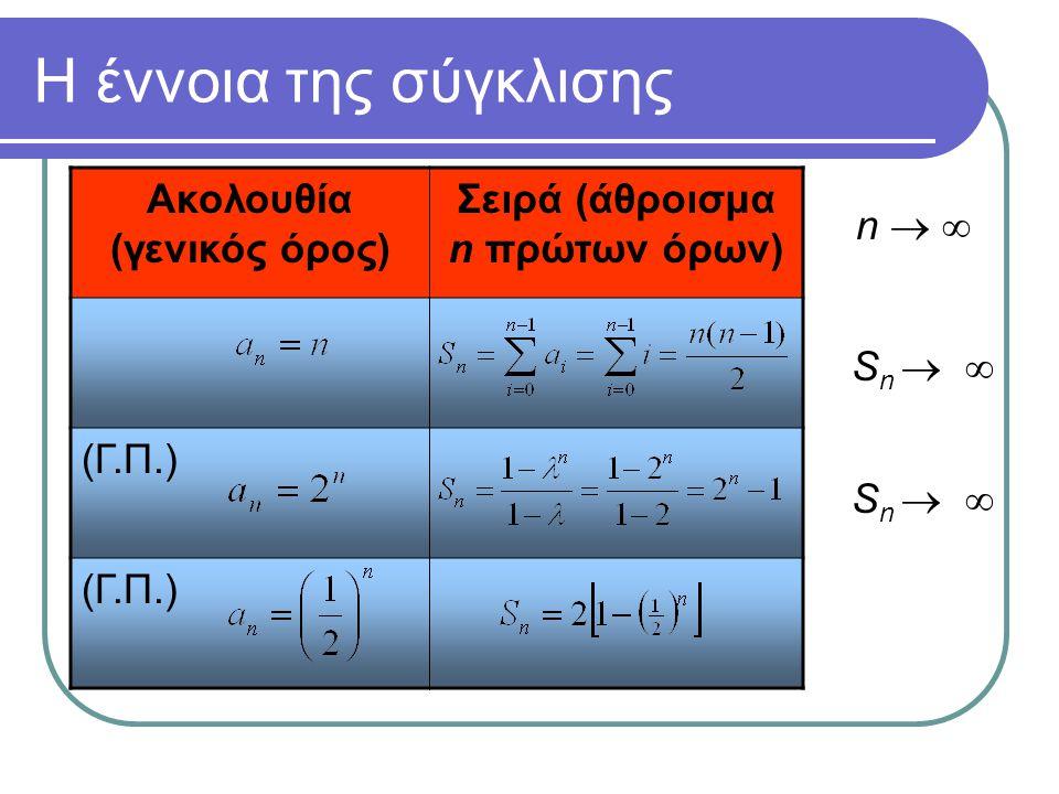 Η έννοια της σύγκλισης Ακολουθία (γενικός όρος) Σειρά (άθροισμα n πρώτων όρων) (Γ.Π.) n  n   S n  
