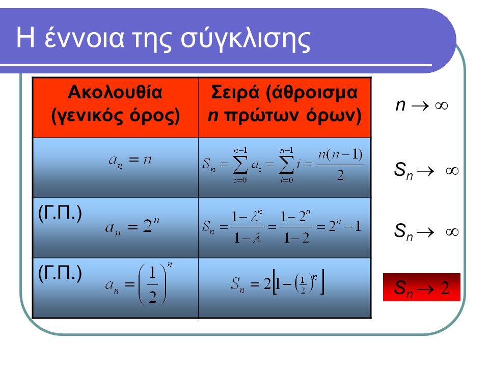 Η έννοια της σύγκλισης Ακολουθία (γενικός όρος) Σειρά (άθροισμα n πρώτων όρων) (Γ.Π.) n  n   S n   S n  2