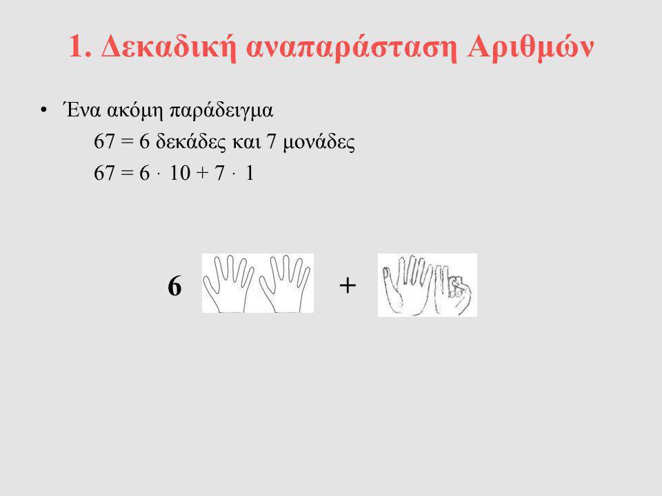 1. Δεκαδική αναπαράσταση Αριθμών Ένα ακόμη παράδειγμα 67 = 6 δεκάδες και 7 μονάδες 67 = 6 ּ 10 + 7 ּ 1 6 +