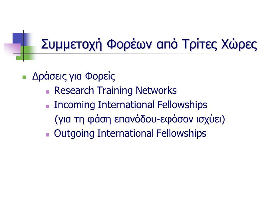Δράσεις για Φορείς Research Training Networks Incoming International Fellowships (για τη φάση επανόδου-εφόσον ισχύει) Outgoing International Fellowships Συμμετοχή Φορέων από Τρίτες Χώρες