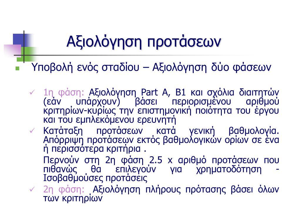 Υποβολή ενός σταδίου – Αξιολόγηση δύο φάσεων 1η φάση: Αξιολόγηση Part A, B1 και σχόλια διαιτητών (εάν υπάρχουν) βάσει περιορισμένου αριθμού κριτηρίων-κυρίως την επιστημονική ποιότητα του έργου και του εμπλεκόμενου ερευνητή Κατάταξη προτάσεων κατά γενική βαθμολογία.