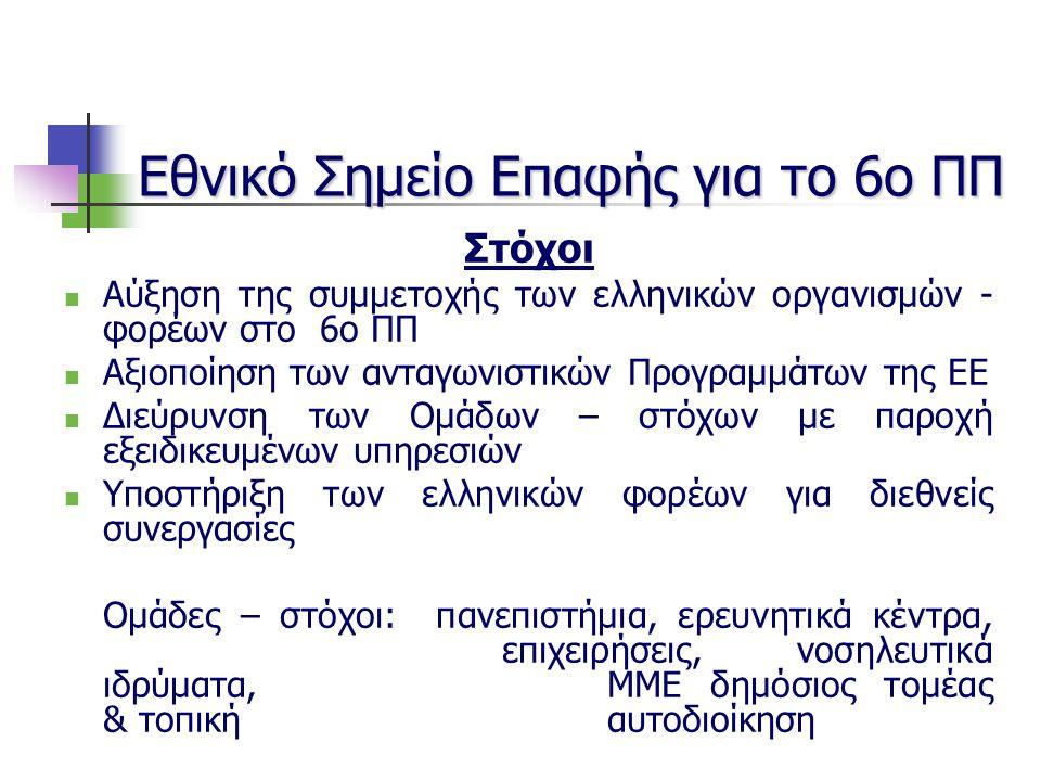 Εθνικό Σημείο Επαφής για το 6ο ΠΠ Στόχοι Αύξηση της συμμετοχής των ελληνικών οργανισμών - φορέων στο 6ο ΠΠ Αξιοποίηση των ανταγωνιστικών Προγραμμάτων