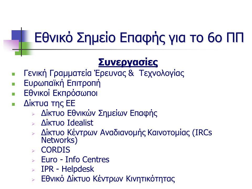 Εθνικό Σημείο Επαφής για το 6ο ΠΠ Δραστηριότητες Λειτουργία Γραφείου Υποστήριξης Έκδοση και διάθεση ενημερωτικού υλικού (e-newsletter, περιοδικό «Καινοτομία, Έρευνα και Τεχνολογία») Διοργάνωση εκδηλώσεων & ενημερωτικών εκστρατειών Παροχή συμβουλευτικών υπηρεσιών (όροι συμμετοχής, προϋποθέσεις για υποβολή προτάσεων, διαδικασίες, μέσα υλοποίησης) Ανάπτυξη ειδικού διαδικτυακού κόμβου (http://www.ekt.gr/ncpfp6) ½