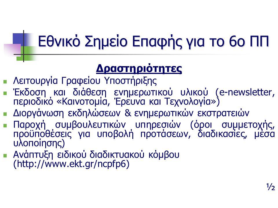 Εθνικό Σημείο Επαφής για το 6ο ΠΠ Δραστηριότητες Καθοδήγηση των ενδιαφερομένων για επικοινωνία με τις υπηρεσίες της ΕΕ Αναθεωρημένη έκδοση του Οδηγού για το 6ο ΠΠ με: στοιχεία για τα μέσα υλοποίησης βάσει της έκθεσης «Marimon», μοντέλα κόστους και χρήσιμες επισημάνσεις, οδηγίες για την προετοιμασία προτάσεων, Θεματικές προτεραιότητες και οριζόντια προγράμματα συμπεριλαμβανομένης της αντίστοιχης εθνικής συμμετοχής (Δεκέμβριος 2002 - Μάρτιος 2004) 2/2