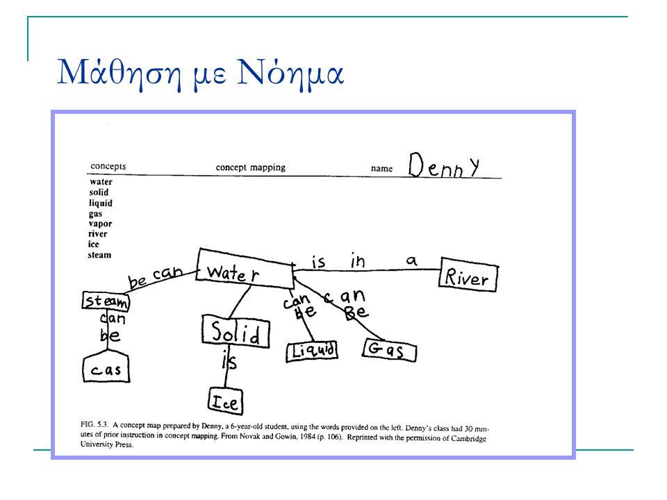 Κidspiration Λογισμικό για χαρτογράφηση εννοιών Απευθύνεται σε παιδιά προσχολικής και κατώτερης δημοτικής http://www.inspiration.com Εταιρία παραγωγής Inspiration Software http://www.inspiration.com