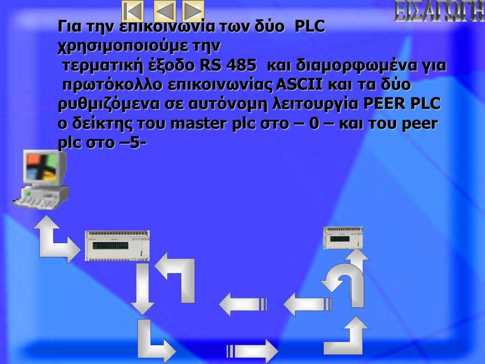 Για την επικοινωνία των δύο PLC χρησιμοποιούμε την τερματική έξοδο RS 485 και διαμορφωμένα για πρωτόκολλο επικοινωνίας ASCII και τα δύο ρυθμιζόμενα σε αυτόνομη λειτουργία PEER PLC ο δείκτης του master plc στο – 0 – και του peer plc στο –5-