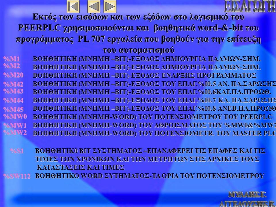 Εκτός των εισόδων και των εξόδων στο λογισμικό του PEERPLC χρησιμοποιούνται και βοηθητικά word-&-bit του προγράμματος PL 707 εργαλεία που βοηθούν για την επίτευξη του αυτοματισμού ΒΟΗΘΗΤΙΚΗ (ΜΝΗΜΗ –BIT)-ΕΞΟΔΟΣ ΔΗΜΙΟΥΡΓΙΑ ΠΑΛΜΩΝ-ΣΗΜ.