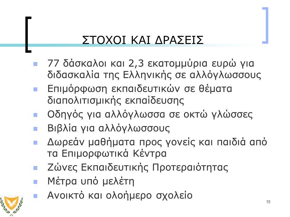 10 ΣΤΟΧΟΙ ΚΑΙ ΔΡΑΣΕΙΣ 77 δάσκαλοι και 2,3 εκατομμύρια ευρώ για διδασκαλία της Ελληνικής σε αλλόγλωσσους Επιμόρφωση εκπαιδευτικών σε θέματα διαπολιτισμικής εκπαίδευσης Οδηγός για αλλόγλωσσα σε οκτώ γλώσσες Βιβλία για αλλόγλωσσους Δωρεάν μαθήματα προς γονείς και παιδιά από τα Επιμορφωτικά Κέντρα Ζώνες Εκπαιδευτικής Προτεραιότητας Μέτρα υπό μελέτη Ανοικτό και ολοήμερο σχολείο