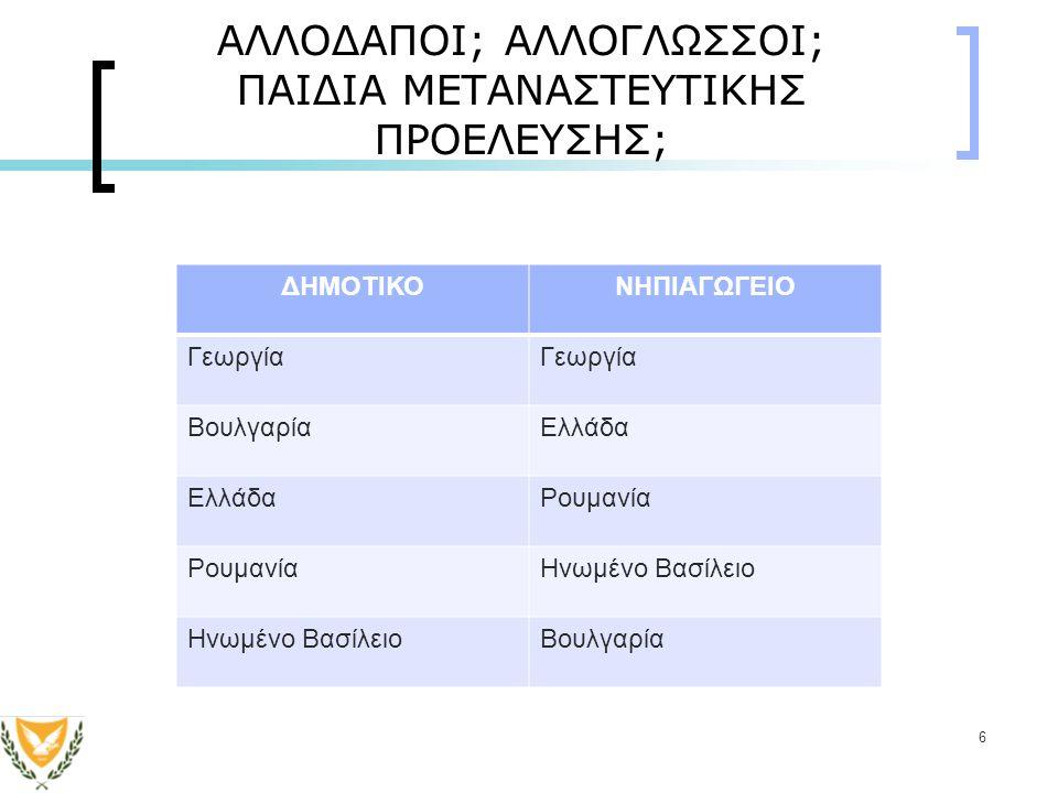 6 ΑΛΛΟΔΑΠΟΙ; ΑΛΛΟΓΛΩΣΣΟΙ; ΠΑΙΔΙΑ ΜΕΤΑΝΑΣΤΕΥΤΙΚΗΣ ΠΡΟΕΛΕΥΣΗΣ; ΔΗΜΟΤΙΚΟΝΗΠΙΑΓΩΓΕΙΟ Γεωργία ΒουλγαρίαΕλλάδα Ρουμανία Ηνωμένο Βασίλειο Βουλγαρία