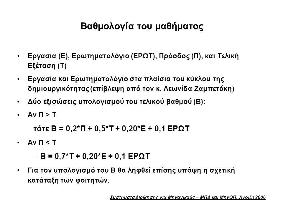 Συστήματα Διοίκησης για Μηχανικούς – ΜΠΔ και ΜηχΟΠ, Άνοιξη 2006 Βαθμολογία του μαθήματος Εργασία (Ε), Ερωτηματολόγιο (ΕΡΩΤ), Πρόοδος (Π), και Τελική Εξέταση (Τ) Εργασία και Ερωτηματολόγιο στα πλαίσια του κύκλου της δημιουργικότητας (επίβλεψη από τον κ.