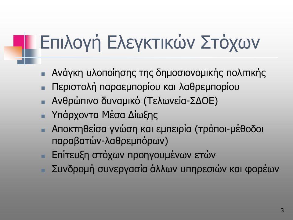 3 Επιλογή Ελεγκτικών Στόχων Ανάγκη υλοποίησης της δημοσιονομικής πολιτικής Περιστολή παραεμπορίου και λαθρεμπορίου Ανθρώπινο δυναμικό (Τελωνεία-ΣΔΟΕ) Υπάρχοντα Μέσα Δίωξης Αποκτηθείσα γνώση και εμπειρία (τρόποι-μέθοδοι παραβατών-λαθρεμπόρων) Επίτευξη στόχων προηγουμένων ετών Συνδρομή συνεργασία άλλων υπηρεσιών και φορέων