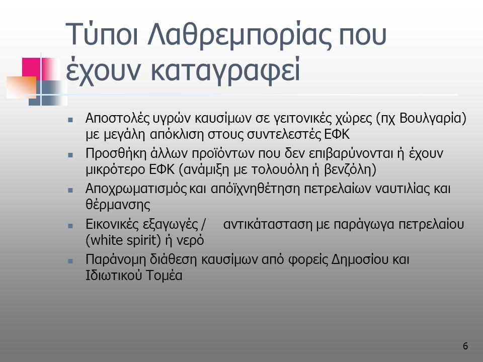 6 Τύποι Λαθρεμπορίας που έχουν καταγραφεί Αποστολές υγρών καυσίμων σε γειτονικές χώρες (πχ Βουλγαρία) με μεγάλη απόκλιση στους συντελεστές ΕΦΚ Προσθήκη άλλων προϊόντων που δεν επιβαρύνονται ή έχουν μικρότερο ΕΦΚ (ανάμιξη με τολουόλη ή βενζόλη) Αποχρωματισμός και απόϊχνηθέτηση πετρελαίων ναυτιλίας και θέρμανσης Εικονικές εξαγωγές / αντικάτασταση με παράγωγα πετρελαίου (white spirit) ή νερό Παράνομη διάθεση καυσίμων από φορείς Δημοσίου και Ιδιωτικού Τομέα
