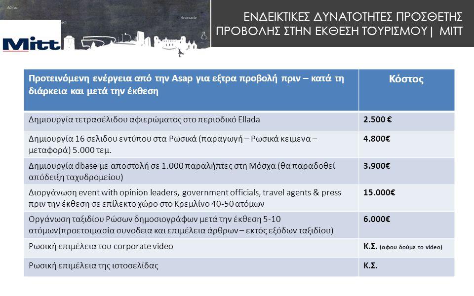 Προτεινόμενη ενέργεια από την Asap για εξτρα προβολή πριν – κατά τη διάρκεια και μετά την έκθεση Κόστος Δημιουργία τετρασέλιδου αφιερώματος στο περιοδικό Ellada2.500 € Δημιουργία 16 σελιδου εντύπου στα Ρωσικά (παραγωγή – Ρωσικά κειμενα – μεταφορά) 5.000 τεμ.