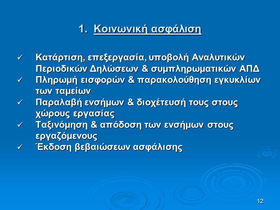 12 Κατάρτιση, επεξεργασία, υποβολή Αναλυτικών Περιοδικών Δηλώσεων & συμπληρωματικών ΑΠΔ Κατάρτιση, επεξεργασία, υποβολή Αναλυτικών Περιοδικών Δηλώσεων