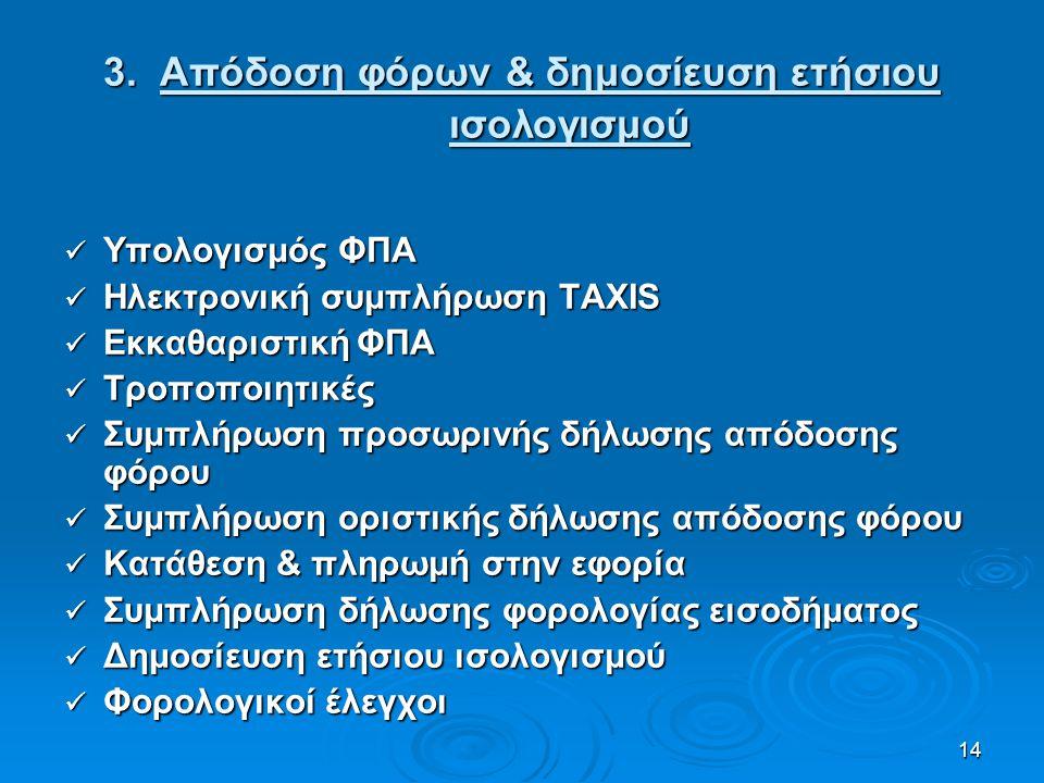 14 3. Απόδοση φόρων & δημοσίευση ετήσιου ισολογισμού Υπολογισμός ΦΠΑ Υπολογισμός ΦΠΑ Ηλεκτρονική συμπλήρωση TAXIS Ηλεκτρονική συμπλήρωση TAXIS Εκκαθαρ