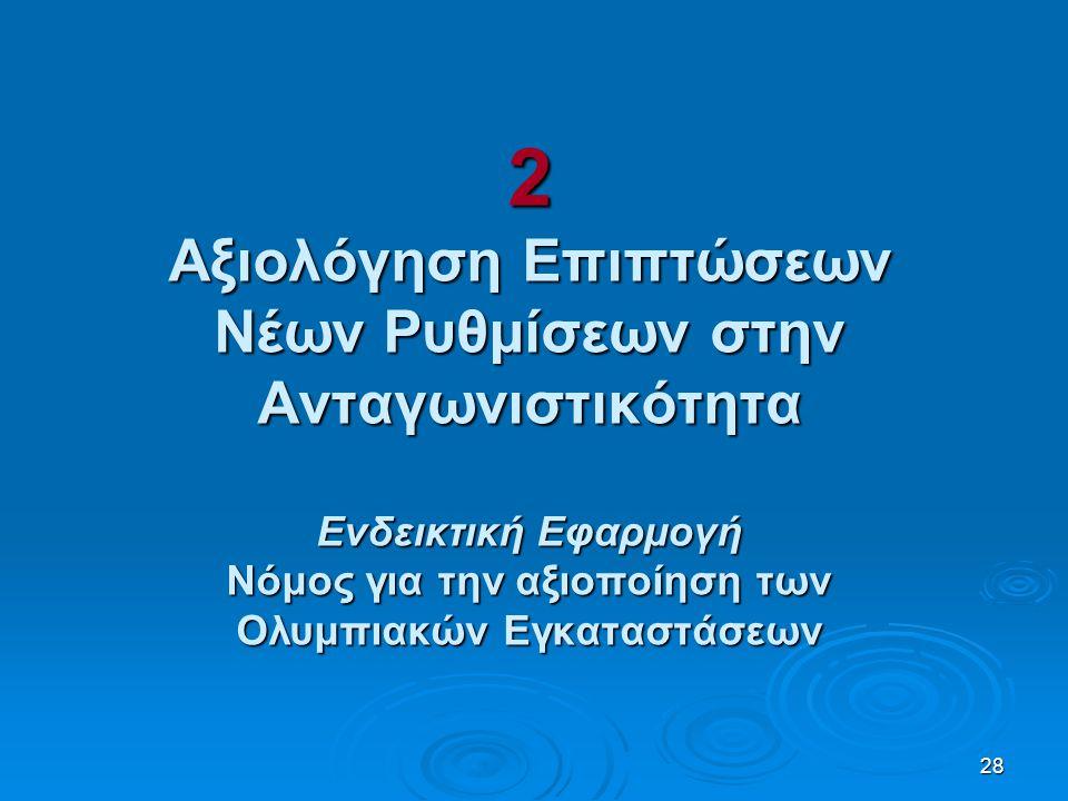 28 2 Αξιολόγηση Επιπτώσεων Νέων Ρυθμίσεων στην Ανταγωνιστικότητα Ενδεικτική Εφαρμογή Νόμος για την αξιοποίηση των Ολυμπιακών Εγκαταστάσεων
