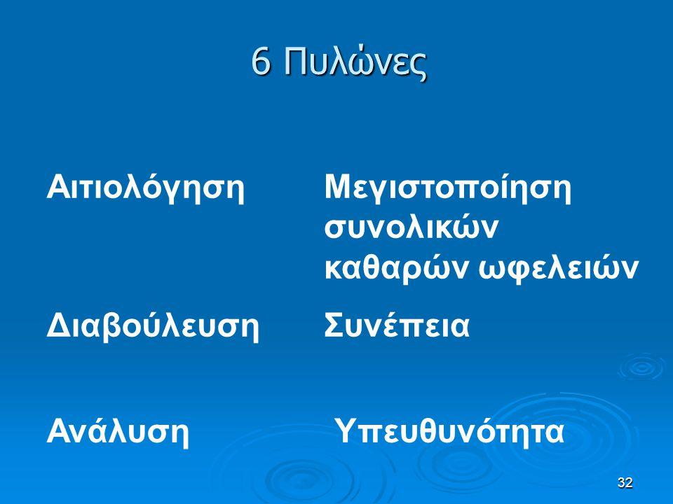 32 6 Πυλώνες Αιτιολόγηση Διαβούλευση Ανάλυση Μεγιστοποίηση συνολικών καθαρών ωφελειών Συνέπεια Υπευθυνότητα