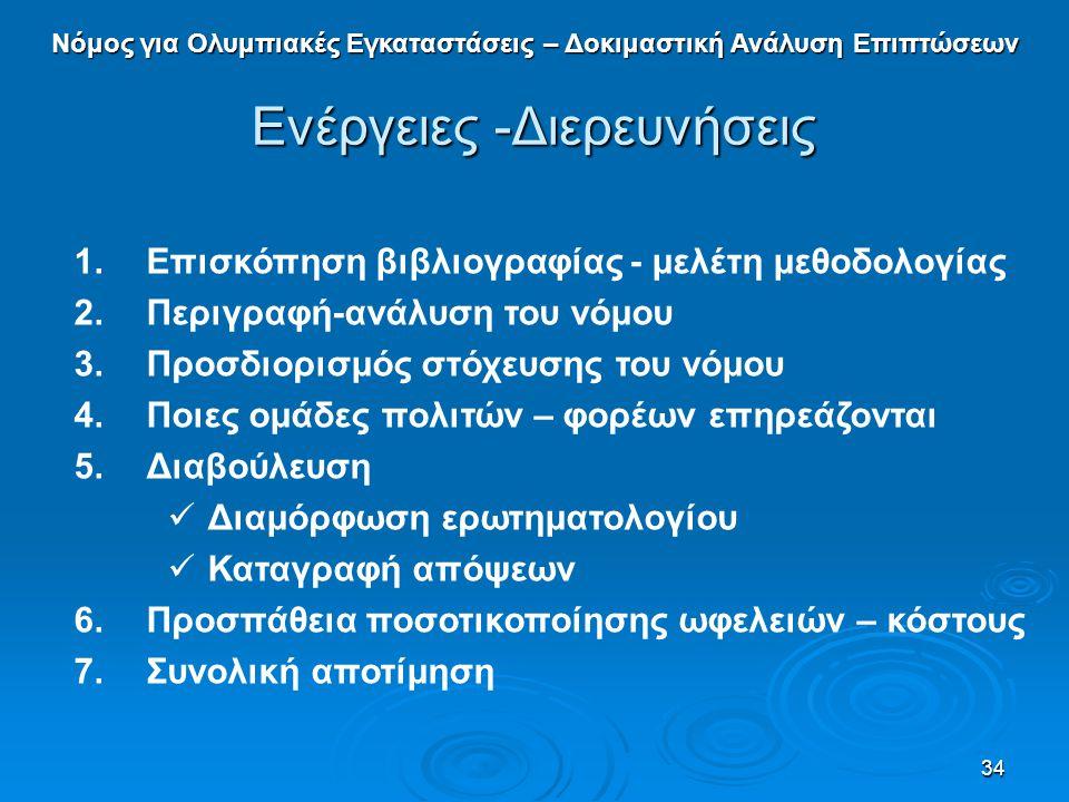 34 Νόμος για Ολυμπιακές Εγκαταστάσεις – Δοκιμαστική Ανάλυση Επιπτώσεων Ενέργειες -Διερευνήσεις 1.Επισκόπηση βιβλιογραφίας - μελέτη μεθοδολογίας 2.Περι
