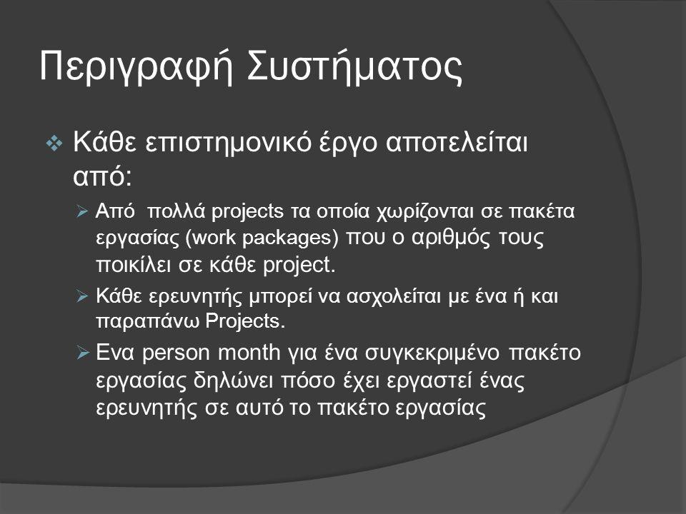 Περιγραφή Συστήματος  Κάθε επιστημονικό έργο αποτελείται από:  Από πολλά projects τα οποία χωρίζονται σε πακέτα εργασίας (work packages) που ο αριθμός τους ποικίλει σε κάθε project.